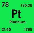 Atomic symbol of Platinum